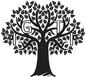Genealoginiai tyrimai